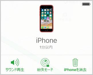 iPhone通常位置情報