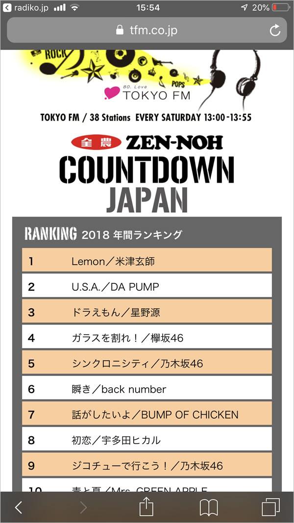 COUNTDOWN JAPAN(カウントダウン ジャパン)