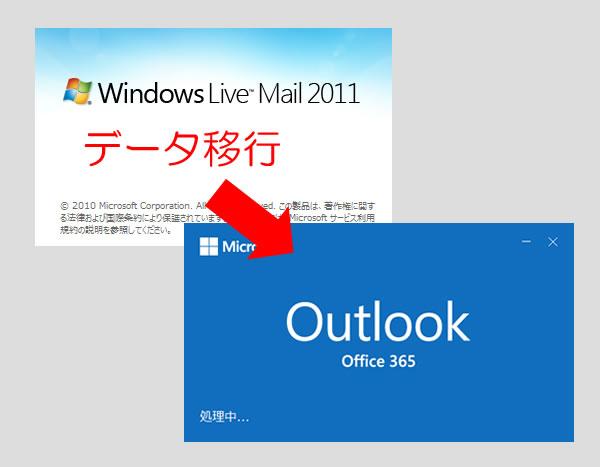 Windows LiveメールからOutlookへデータ移行